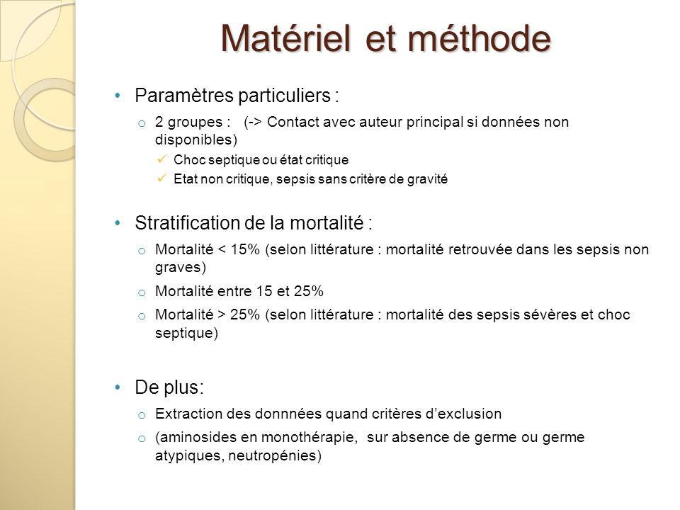 Matériel et méthode Paramètres particuliers :