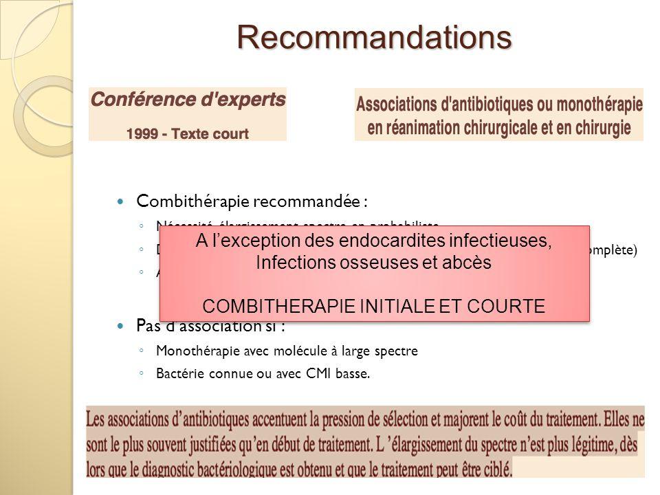 Recommandations Combithérapie recommandée : Pas d'association si :