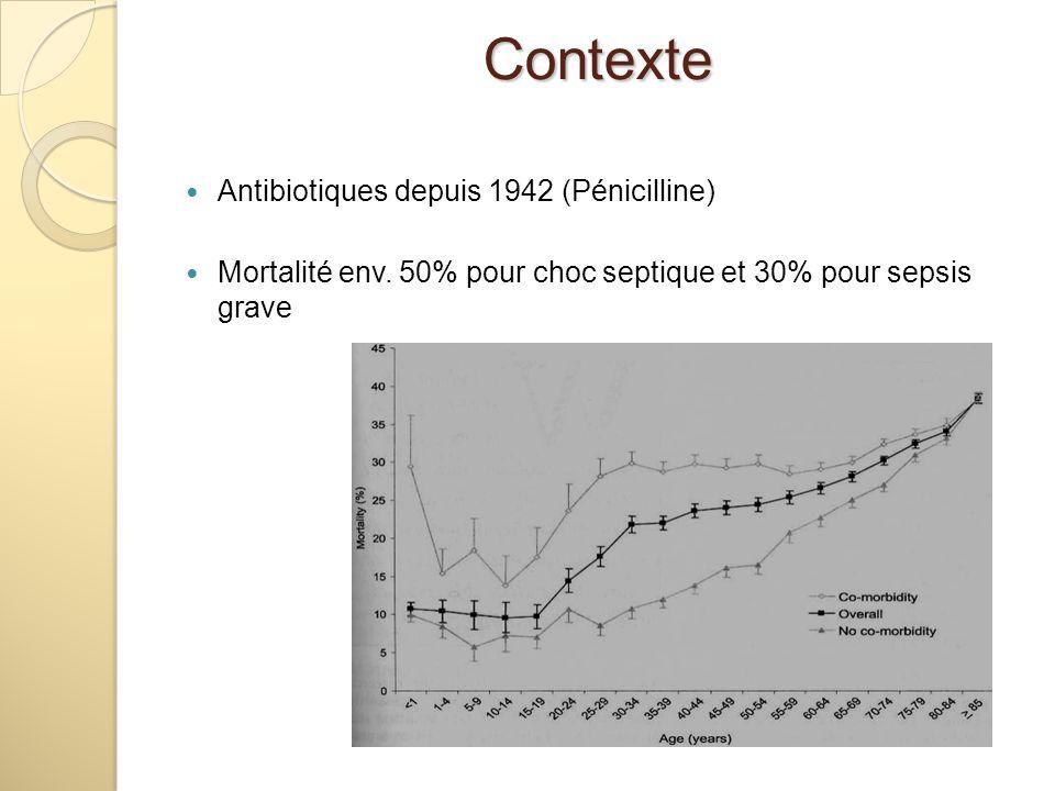 Contexte Antibiotiques depuis 1942 (Pénicilline)