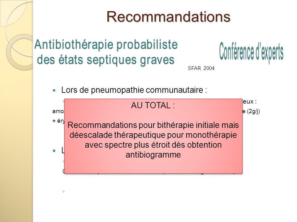 Recommandations Lors de pneumopathie communautaire :