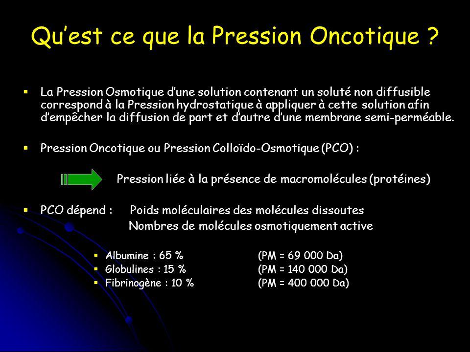 Qu'est ce que la Pression Oncotique