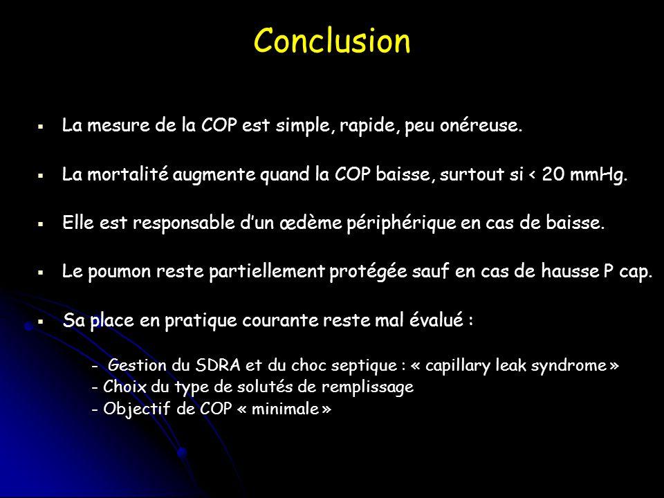 Conclusion La mesure de la COP est simple, rapide, peu onéreuse.