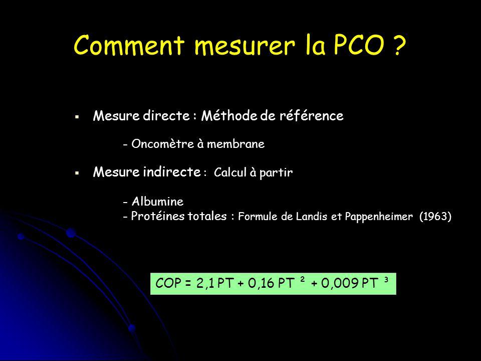 Comment mesurer la PCO Mesure directe : Méthode de référence