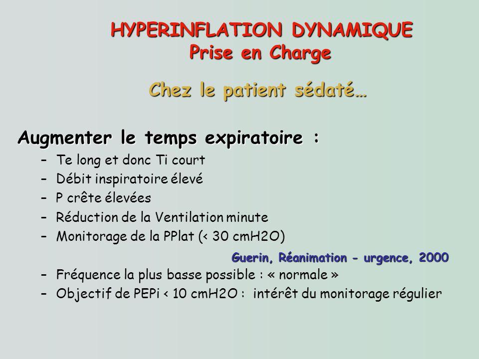HYPERINFLATION DYNAMIQUE Chez le patient sédaté…