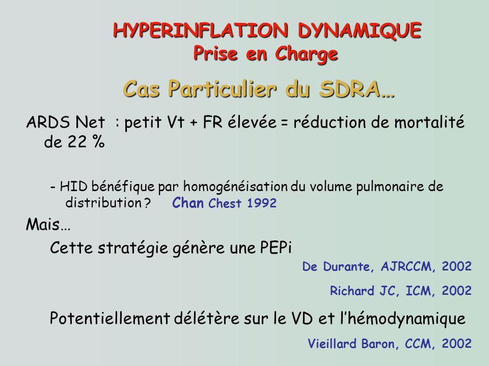 HYPERINFLATION DYNAMIQUE Cas Particulier du SDRA…