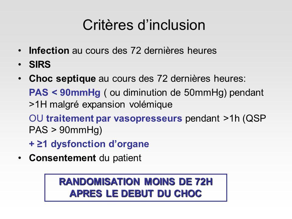 RANDOMISATION MOINS DE 72H APRES LE DEBUT DU CHOC