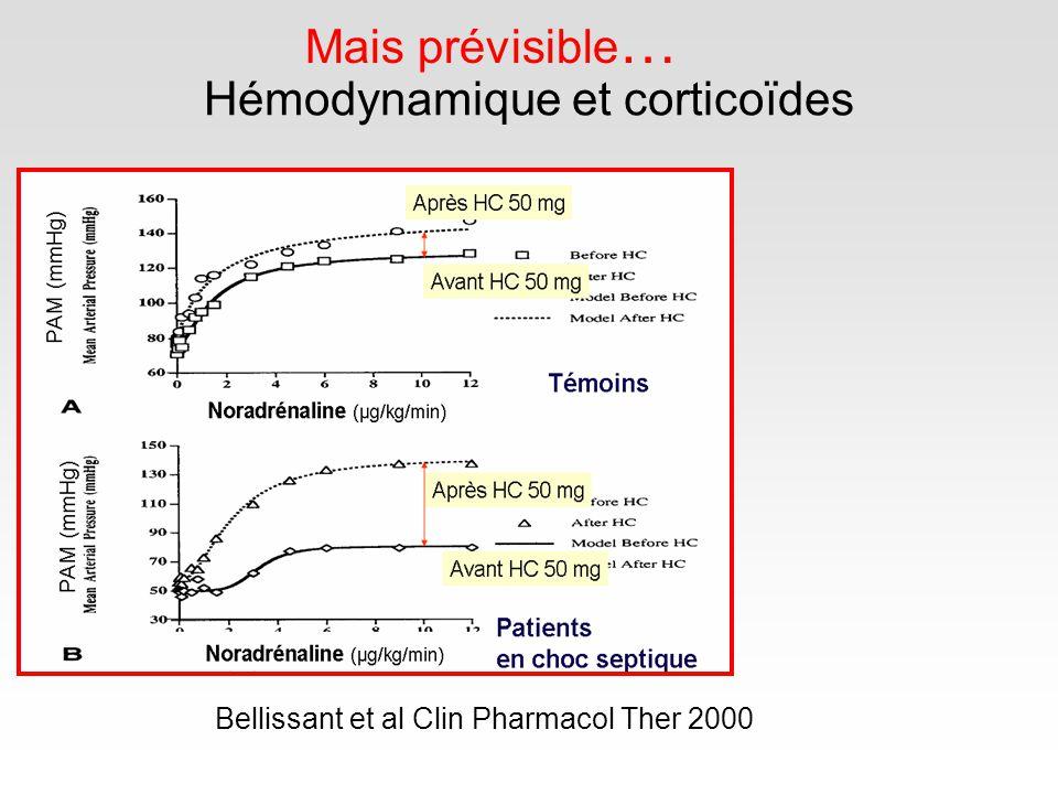 Hémodynamique et corticoïdes