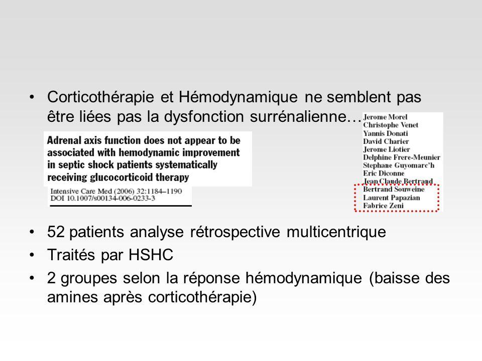 Corticothérapie et Hémodynamique ne semblent pas être liées pas la dysfonction surrénalienne…