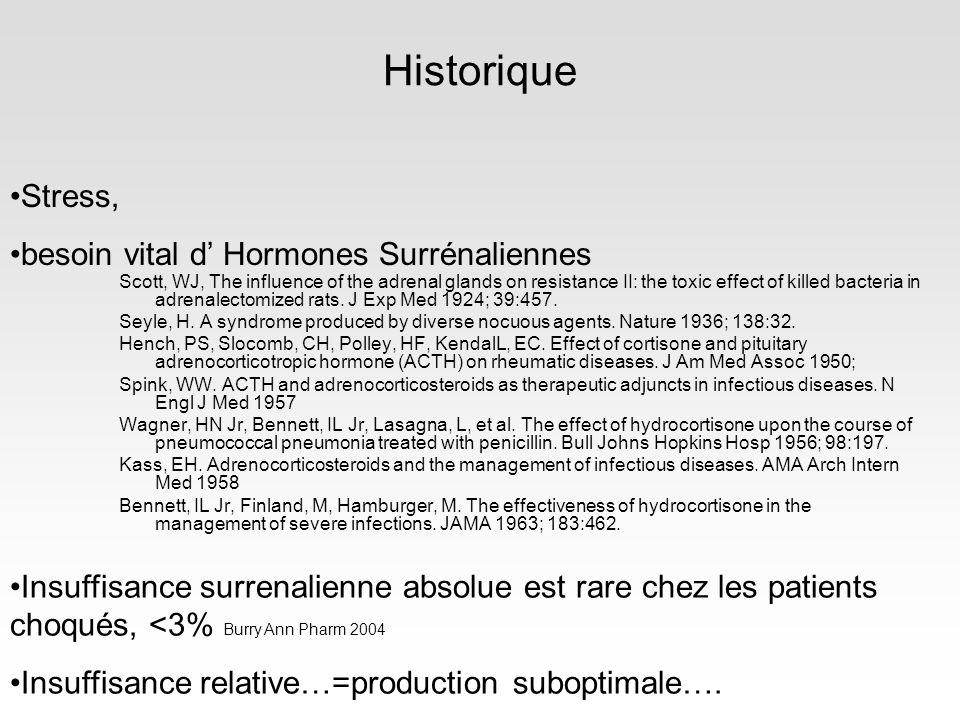 Historique Stress, besoin vital d' Hormones Surrénaliennes