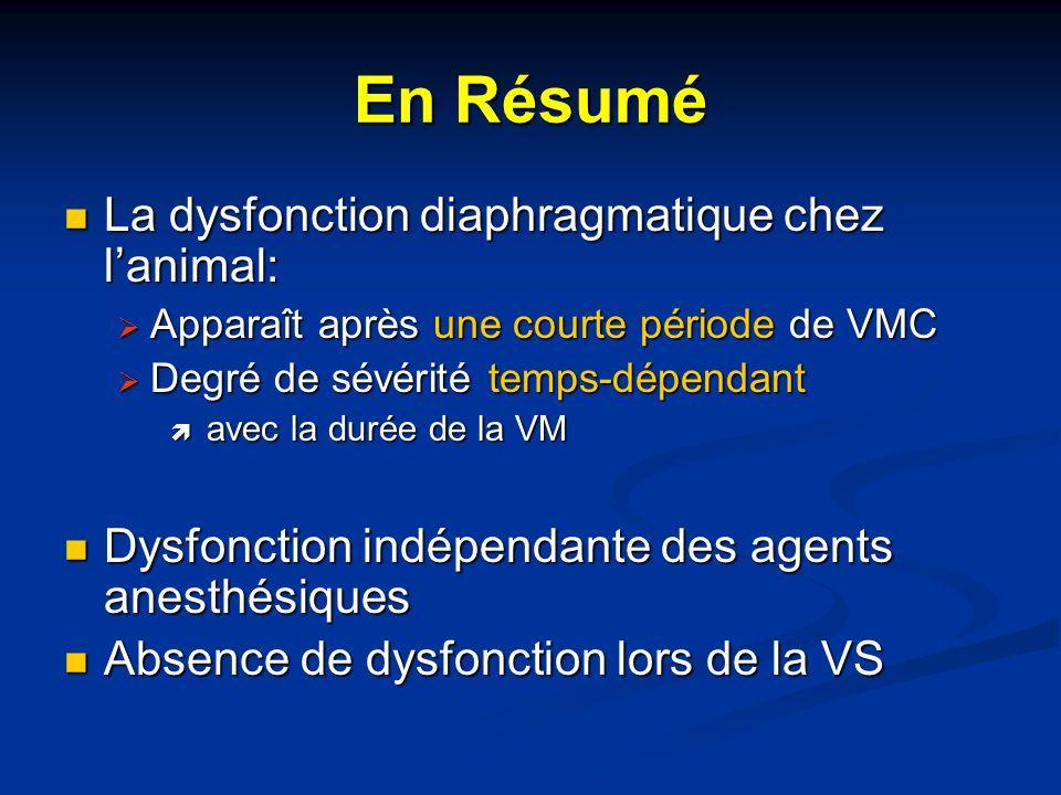 En Résumé La dysfonction diaphragmatique chez l'animal: