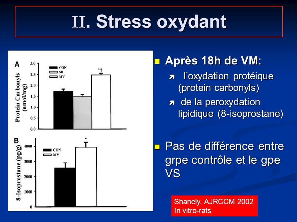 II. Stress oxydant Après 18h de VM: