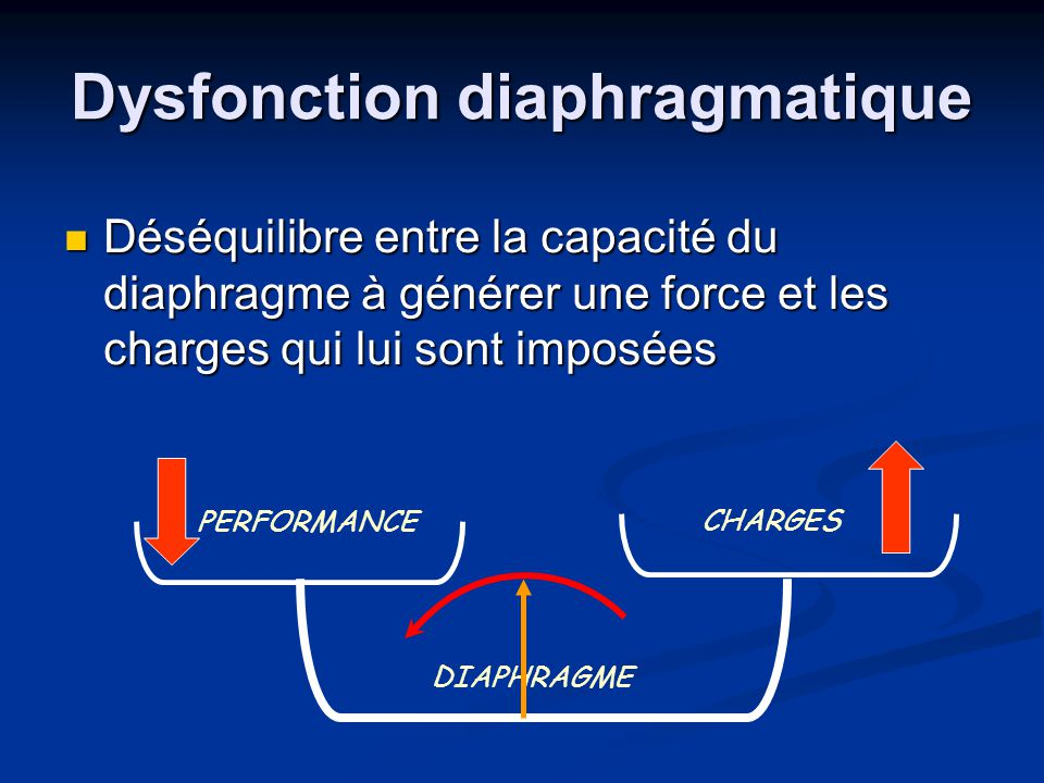 Dysfonction diaphragmatique