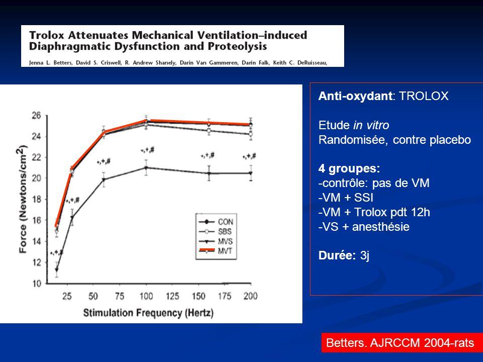 Anti-oxydant: TROLOX Etude in vitro. Randomisée, contre placebo. 4 groupes: -contrôle: pas de VM.