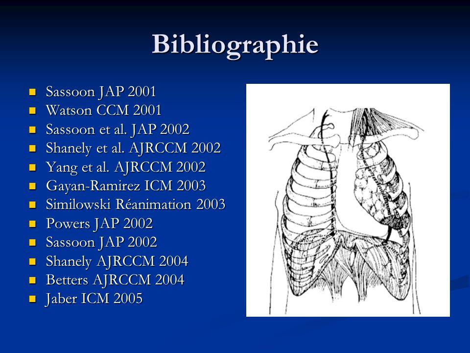 Bibliographie Sassoon JAP 2001 Watson CCM 2001 Sassoon et al. JAP 2002
