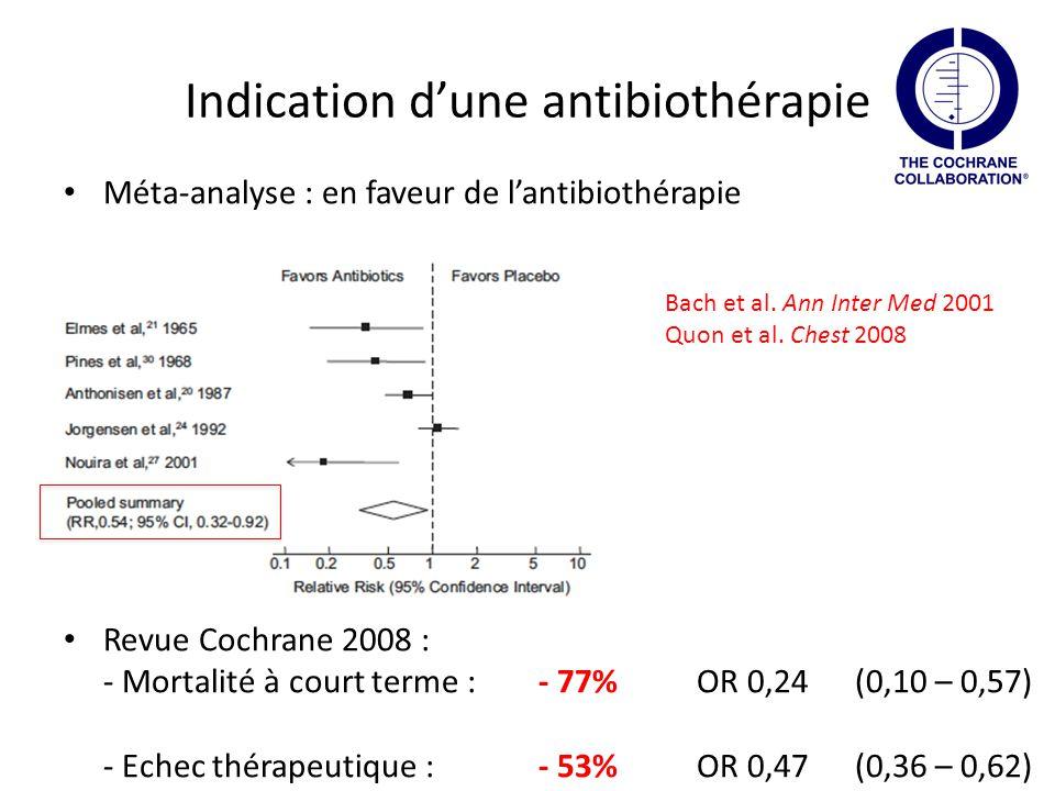 Indication d'une antibiothérapie