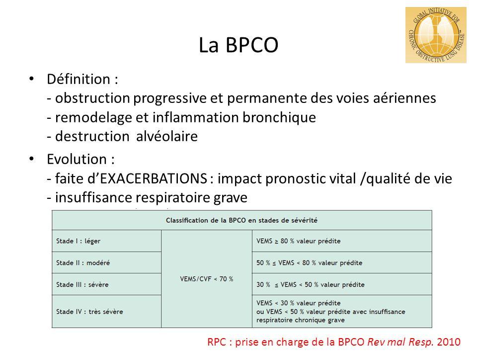 La BPCO Définition : - obstruction progressive et permanente des voies aériennes - remodelage et inflammation bronchique - destruction alvéolaire.