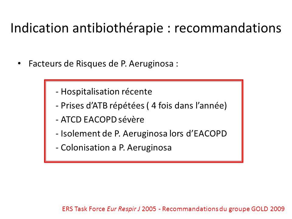 Indication antibiothérapie : recommandations