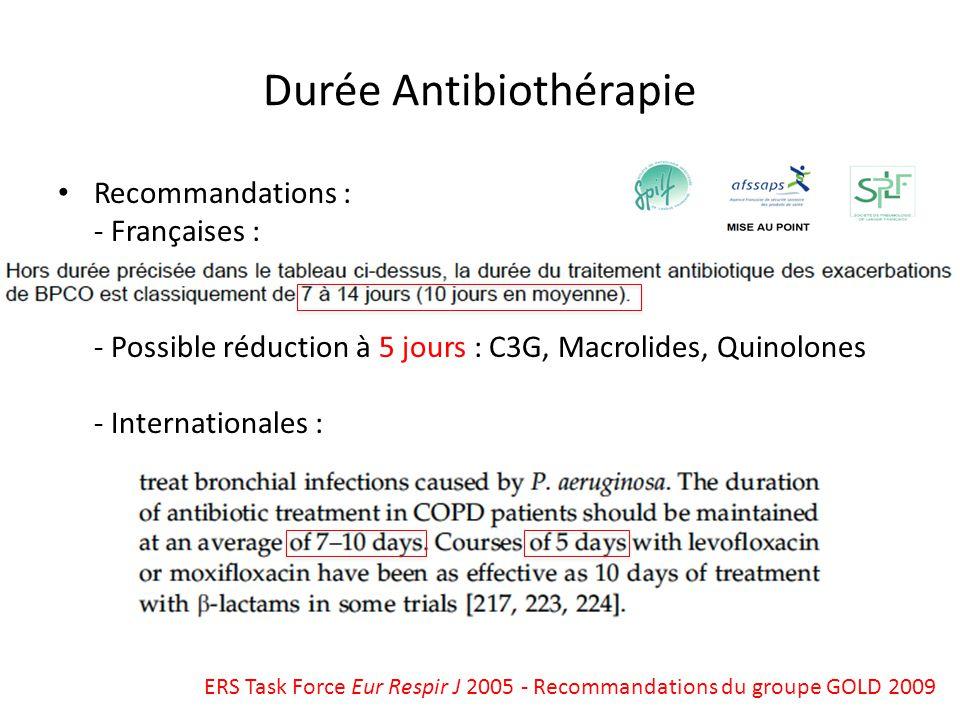 Durée Antibiothérapie