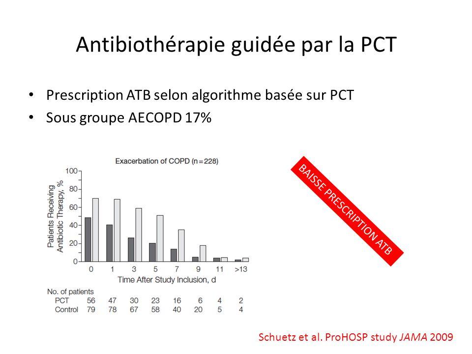 Antibiothérapie guidée par la PCT