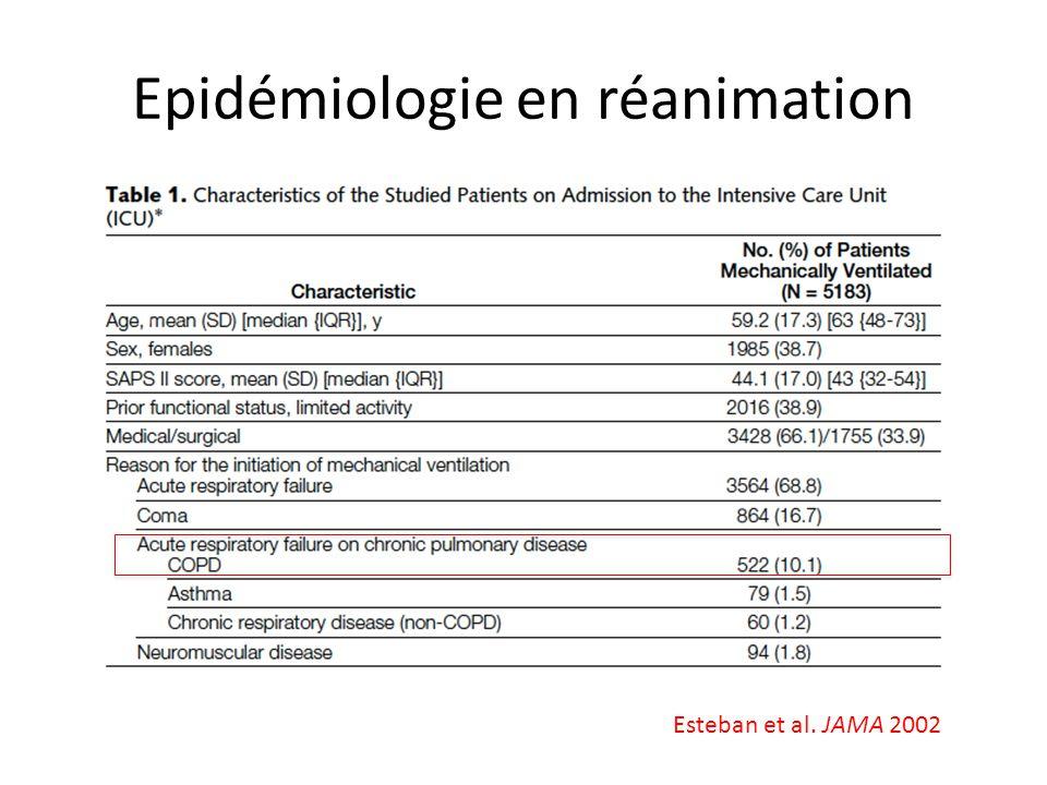 Epidémiologie en réanimation
