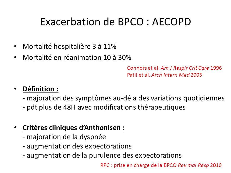 Exacerbation de BPCO : AECOPD