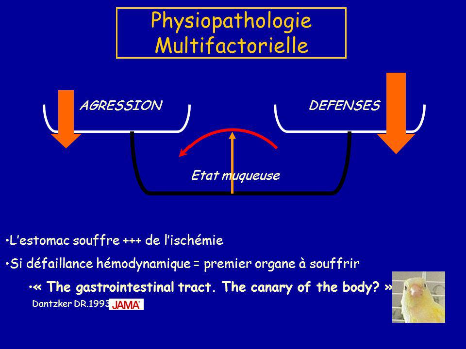 Physiopathologie Multifactorielle