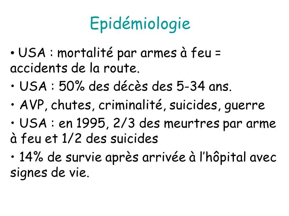 Epidémiologie USA : mortalité par armes à feu = accidents de la route.