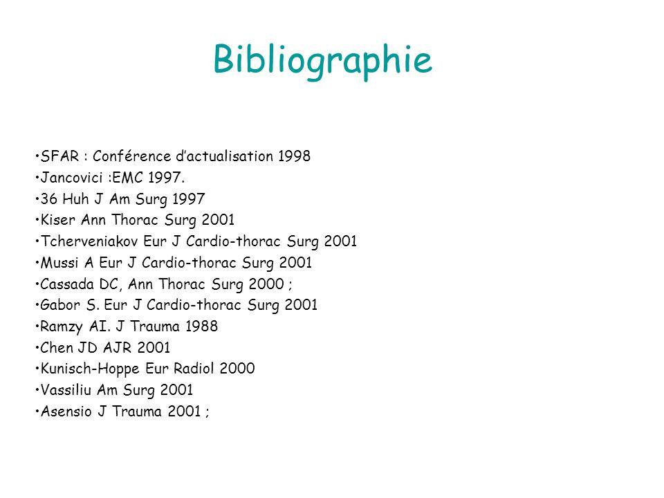 Bibliographie SFAR : Conférence d'actualisation 1998