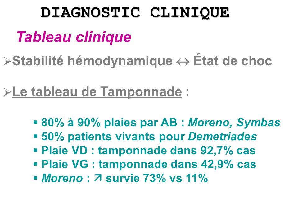 DIAGNOSTIC CLINIQUE Tableau clinique