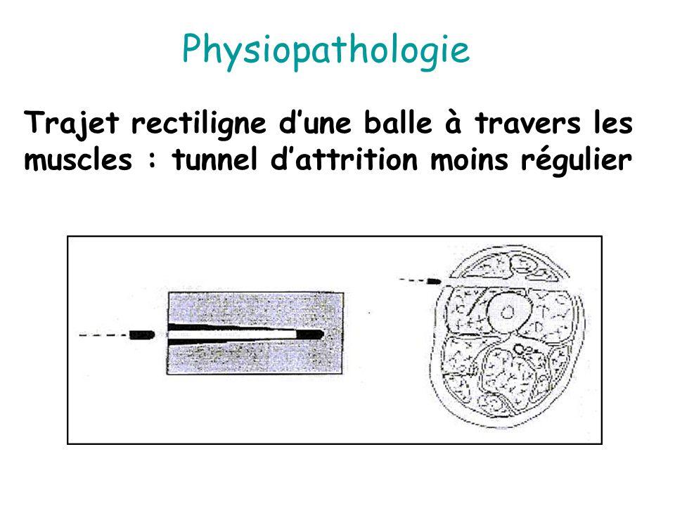 Physiopathologie Trajet rectiligne d'une balle à travers les muscles : tunnel d'attrition moins régulier.