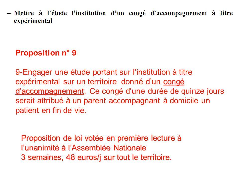 Proposition n° 9