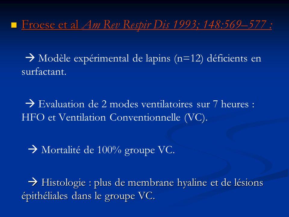 Froese et al Am Rev Respir Dis 1993; 148:569–577 :
