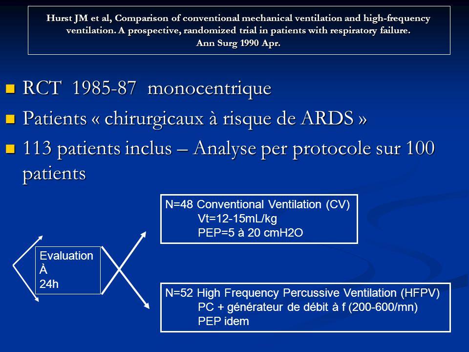 Patients « chirurgicaux à risque de ARDS »