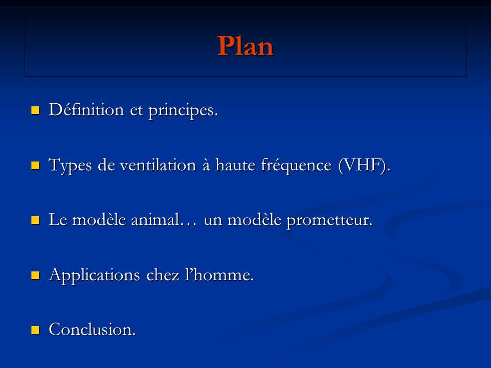 Plan Définition et principes.