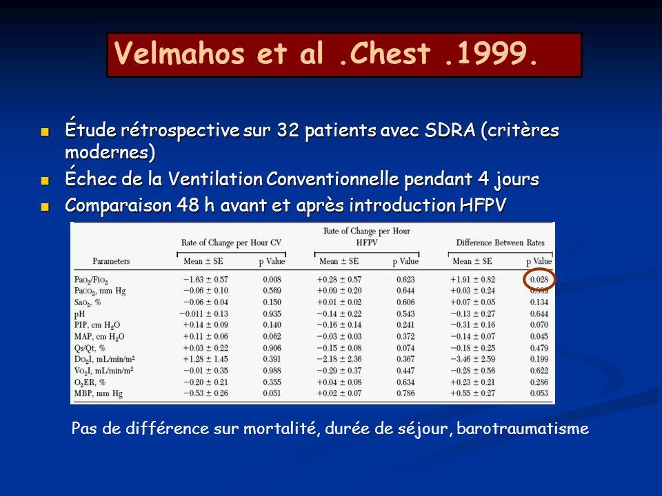 Velmahos et al .Chest .1999. Étude rétrospective sur 32 patients avec SDRA (critères modernes)