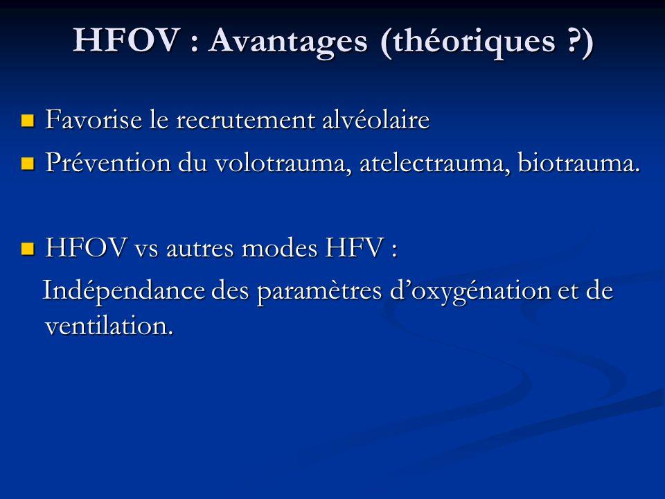 HFOV : Avantages (théoriques )