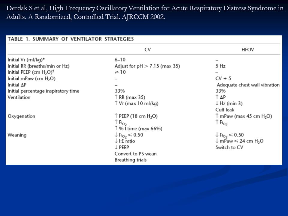 Derdak S et al, High-Frequency Oscillatory Ventilation for Acute Respiratory Distress Syndrome in Adults.