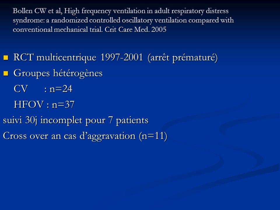 RCT multicentrique 1997-2001 (arrêt prématuré) Groupes hétérogènes