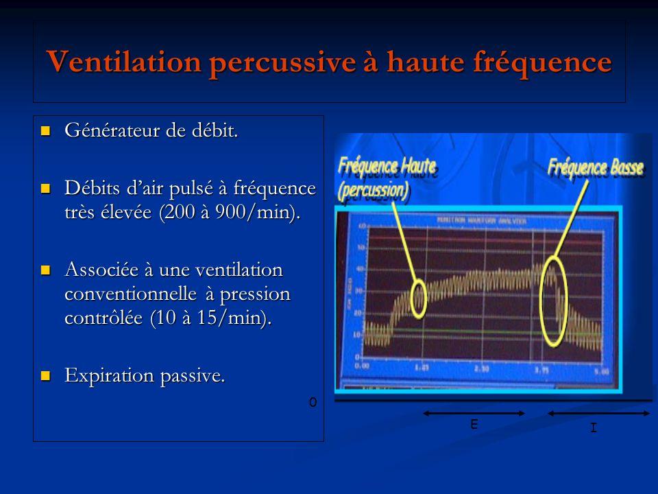 Ventilation percussive à haute fréquence