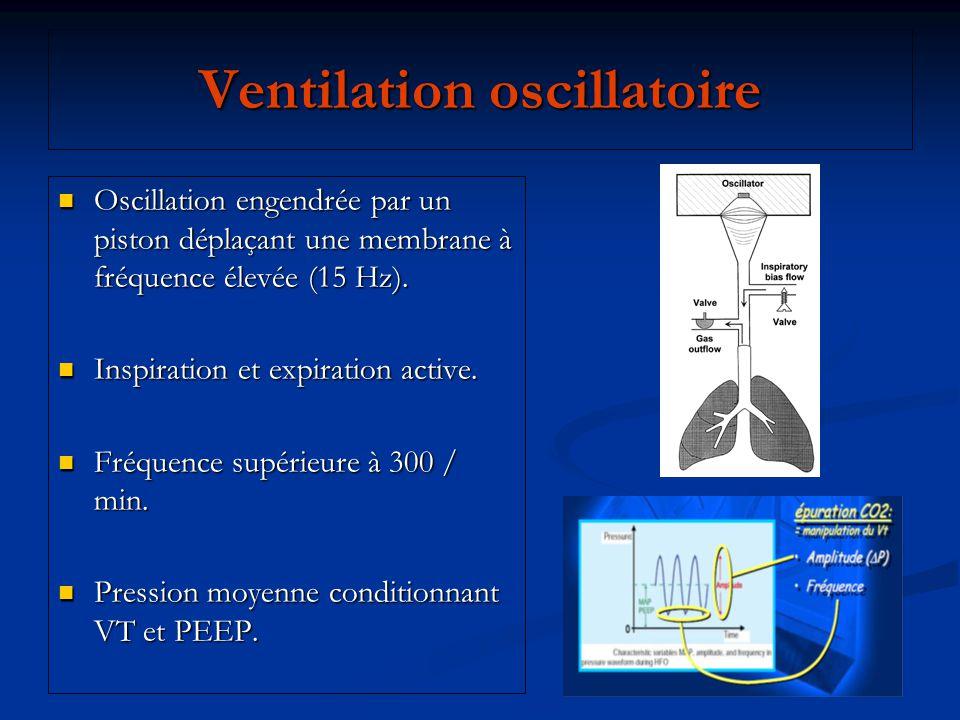 Ventilation oscillatoire