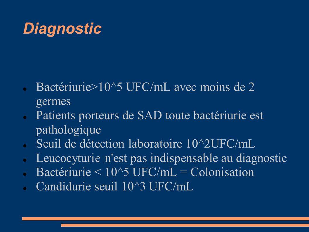 Diagnostic Bactériurie>10^5 UFC/mL avec moins de 2 germes