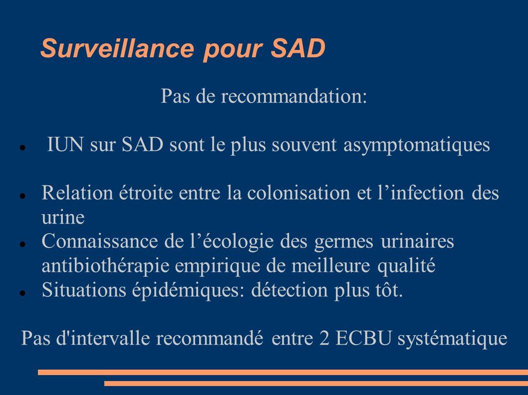 Surveillance pour SAD Pas de recommandation: