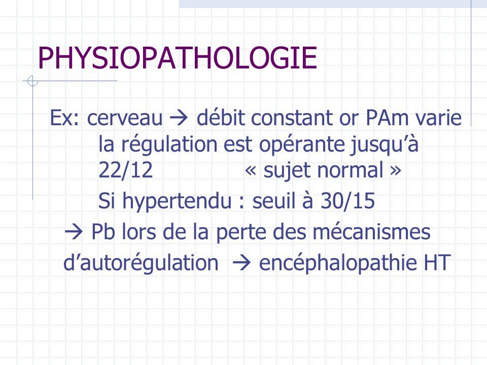 PHYSIOPATHOLOGIE Ex: cerveau  débit constant or PAm varie la régulation est opérante jusqu'à 22/12 « sujet normal »