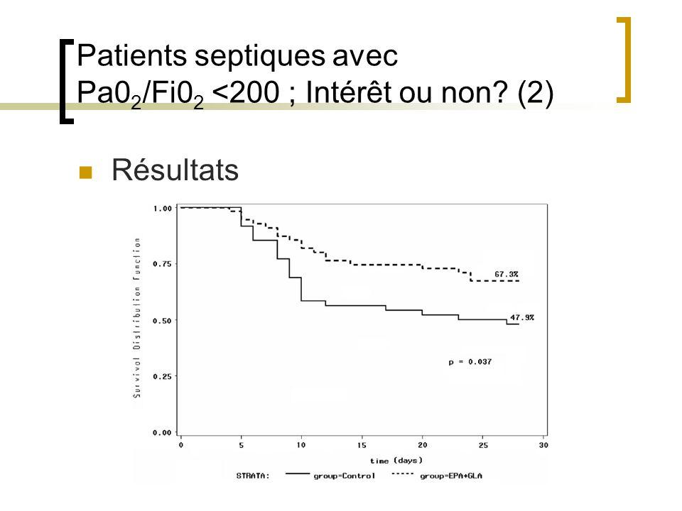 Patients septiques avec Pa02/Fi02 <200 ; Intérêt ou non (2)