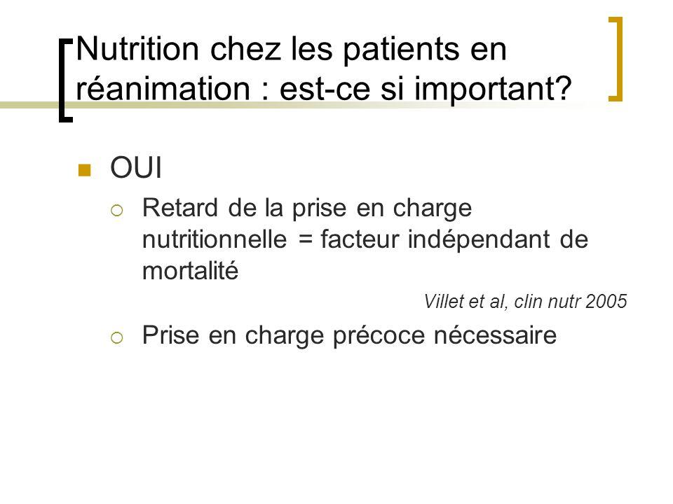 Nutrition chez les patients en réanimation : est-ce si important