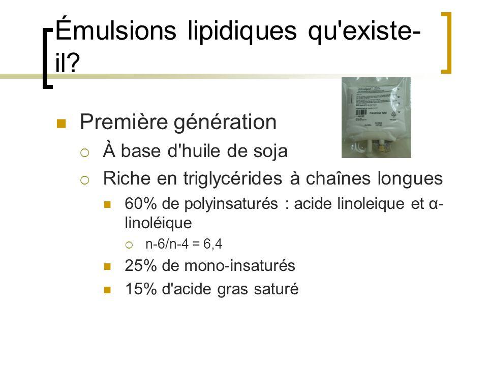 Émulsions lipidiques qu existe-il