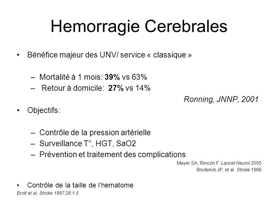 Hemorragie Cerebrales