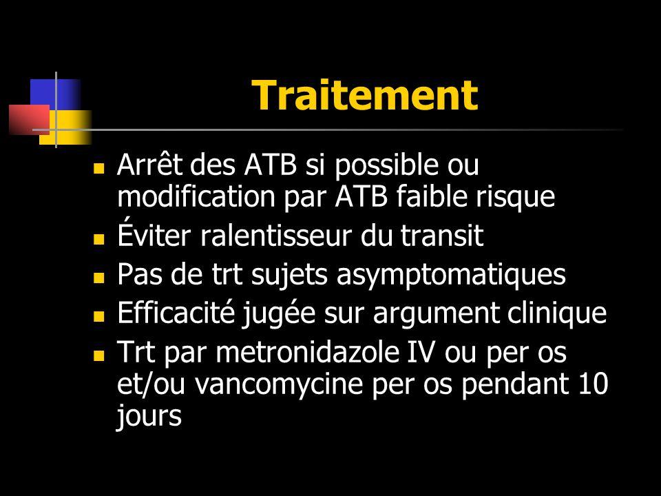 Traitement Arrêt des ATB si possible ou modification par ATB faible risque. Éviter ralentisseur du transit.