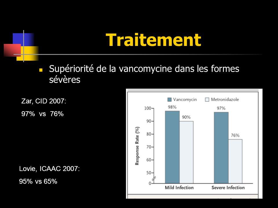 Traitement Supériorité de la vancomycine dans les formes sévères