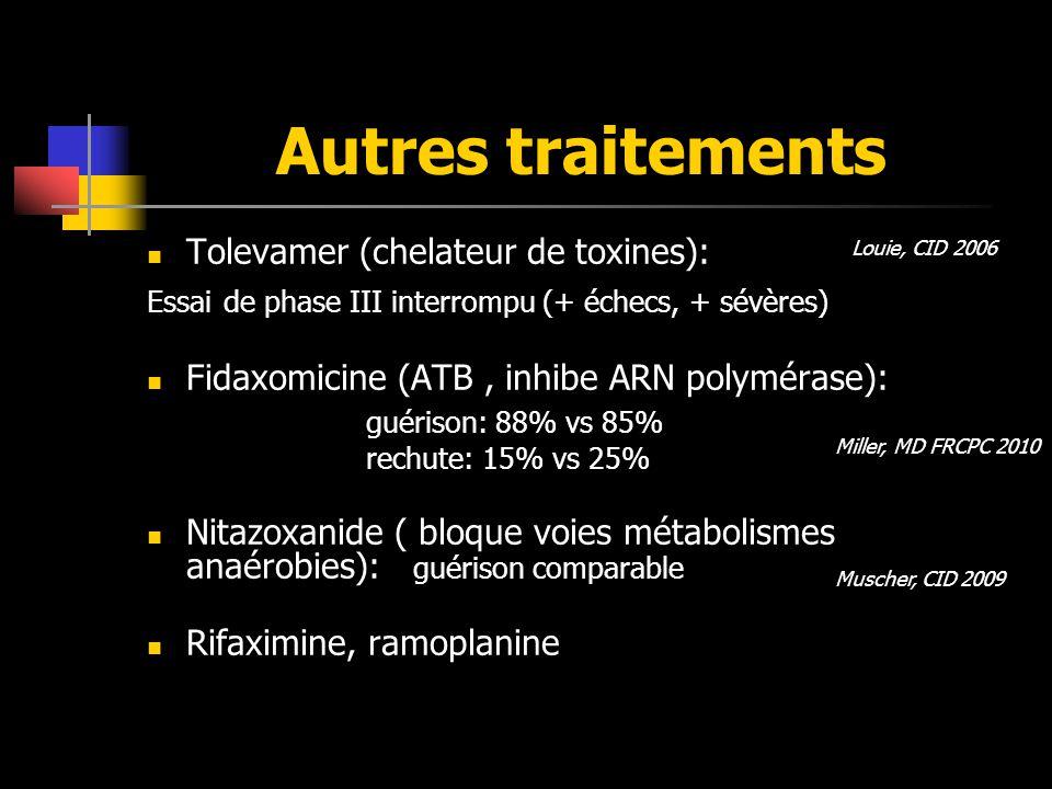 Autres traitements Tolevamer (chelateur de toxines):
